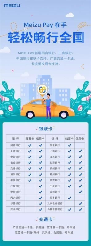 魅族Meizu Pay支持哪些银行?能刷交通卡么?