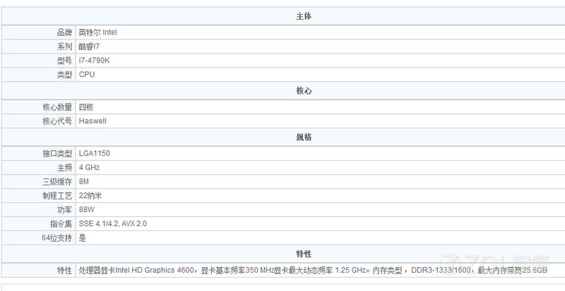 我买了一个英特尔(Intel) 酷睿i7-4790k 22纳米 Haswell全...