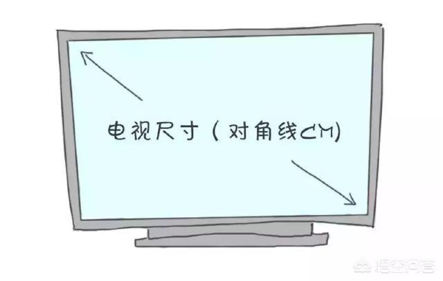 客厅宽4.6米安装多大的电视好?