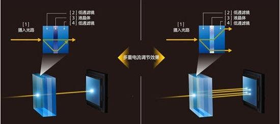 索尼RX1 RII的有效像素是多少?
