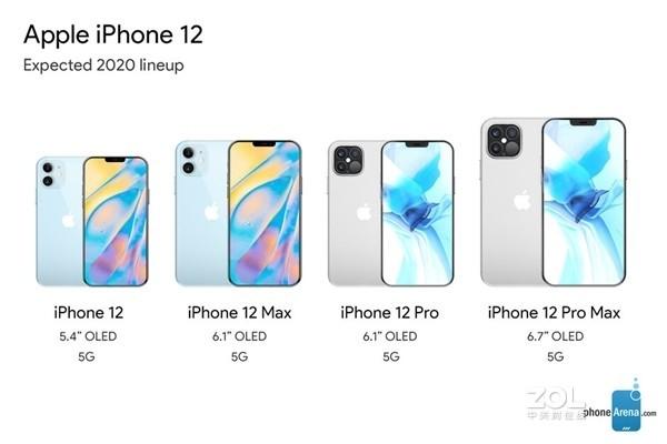 今年iPhone 12会有哪些升级?