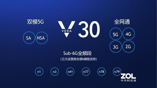 华为近期还会推出哪些5G手机?