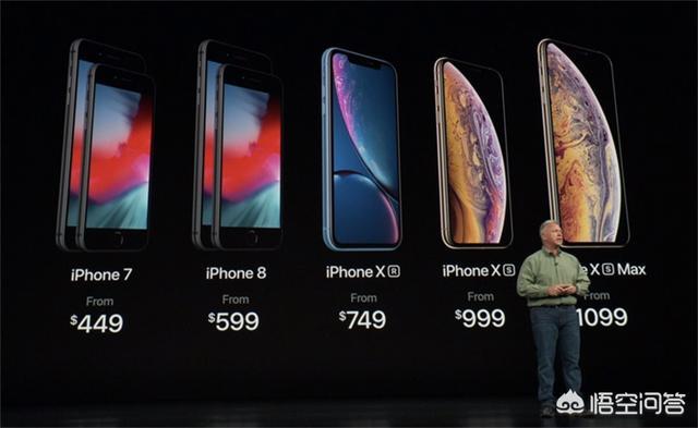 你认为苹果2019年新iPhone会有哪些升级?
