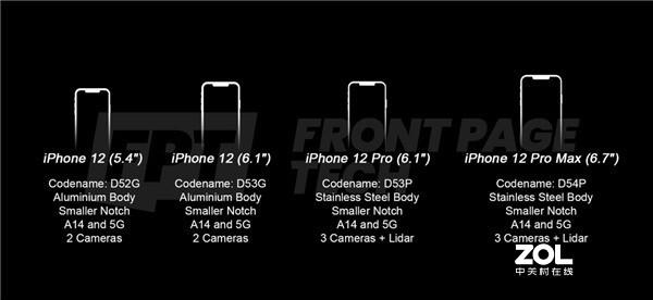 今年苹果会推出几款iPhone 12?