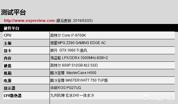 耕升GTX 1660追风显卡怎么样?
