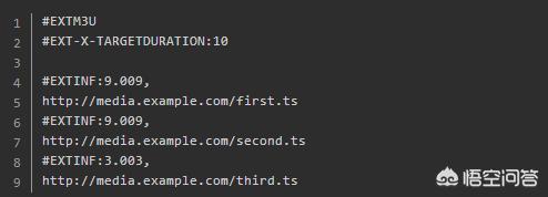 现在网上的视频都是m3u8格式的,它们用这种格式有什么好处?