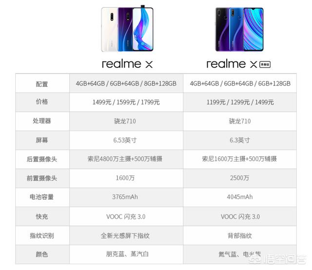 现在想买骁龙7系列手机,用到5G换,骁龙7系列手机性价比怎么?有什么推荐?