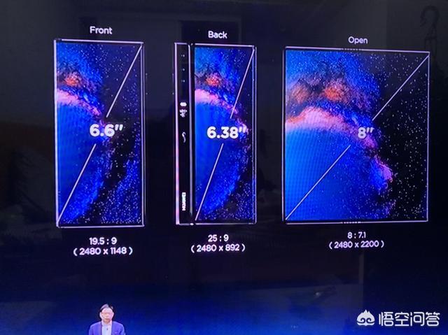 三星Galaxy Fold和华为Mate X折叠屏手机,你更看好谁?