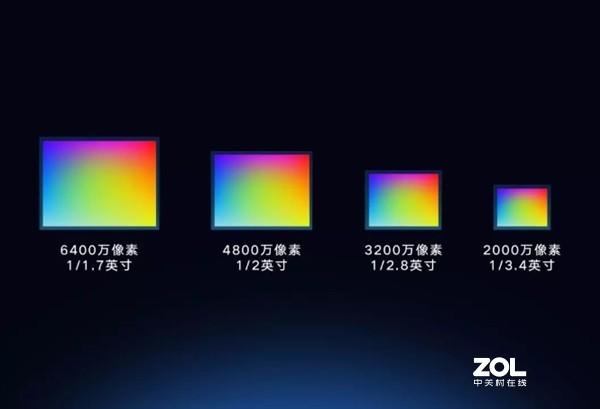 小米将首发1亿像素拍照手机?