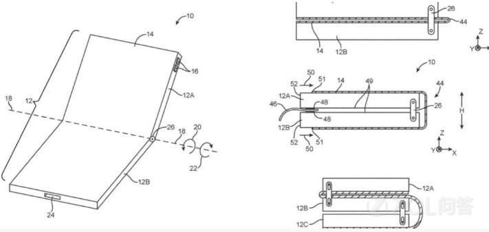 安卓厂商折叠花样那么多 苹果会如何折叠?