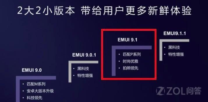 华为的手机壳支持5G是什么新技术?