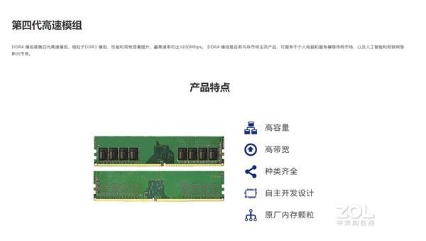 国产DDR4内存什么时候开卖?