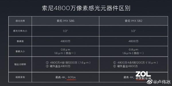 小米CC9e传感器为什么分两种?