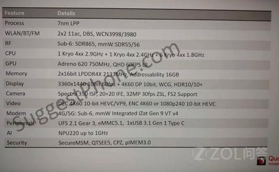 主频高达2.9GHz 高通骁龙735相比855有多大差距?