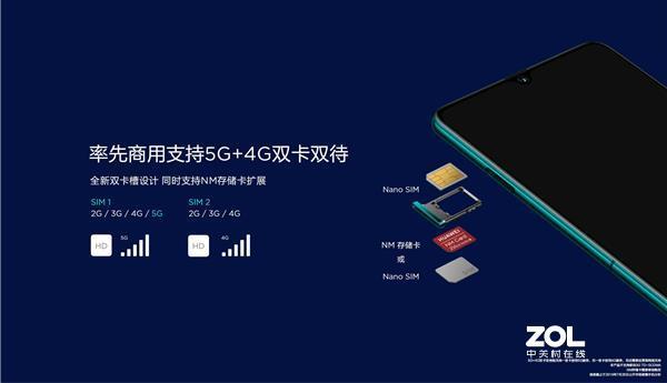 华为5G手机开卖现在可以正常使用么?