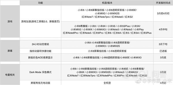 小米9游戏加速功能会适配给其他机型吗?