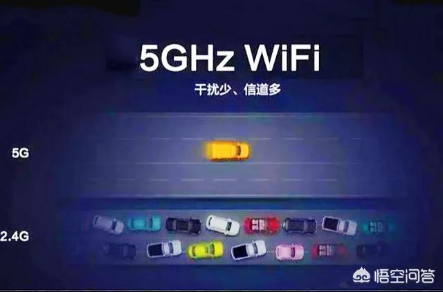 都说5G好上网快,但是流量也快,4G流量不够可以用wifi,5G流量不够可以用吗?