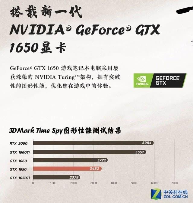 全新GTX16系游戏本有哪些值得买?