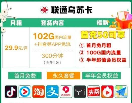 """29.9元包102GB流量 联通""""神卡""""到底值不值?"""