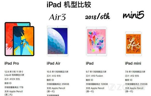 iPad Air、iPad mini5和iPad 2018怎么选?