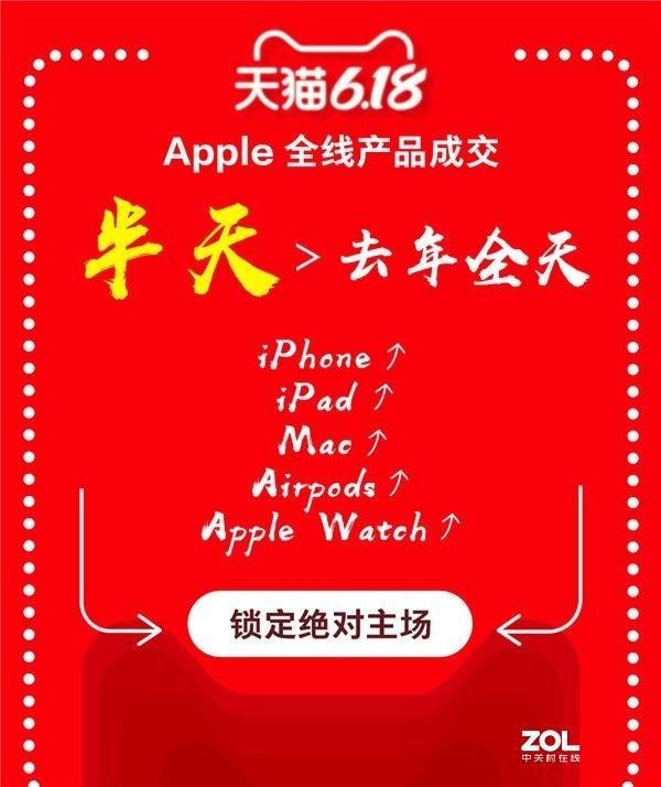3999元的iPhone11值得买么?