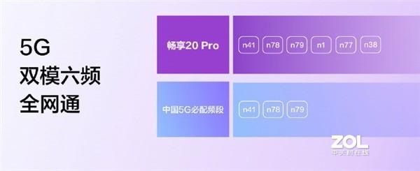 华为畅享20 Pro值得买么?