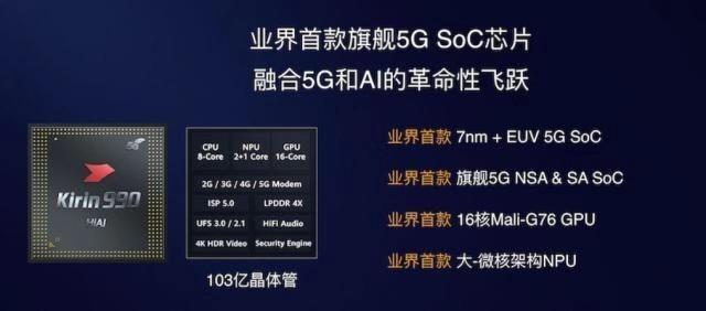 麒麟990芯片很厉害吗,是支持5G全网通手机吗?