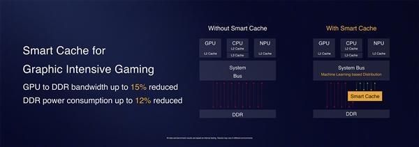 麒麟990芯片原生支持5G吗?