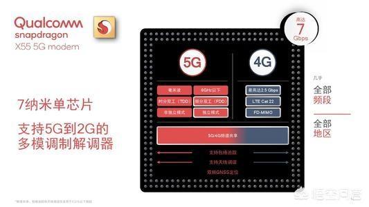 小米手机什么时候出5G版本?