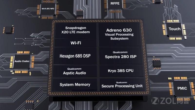 高通骁龙845发布了没有?这款SoC的性能怎么样?
