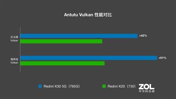 骁龙765系列比骁龙865更好吗?