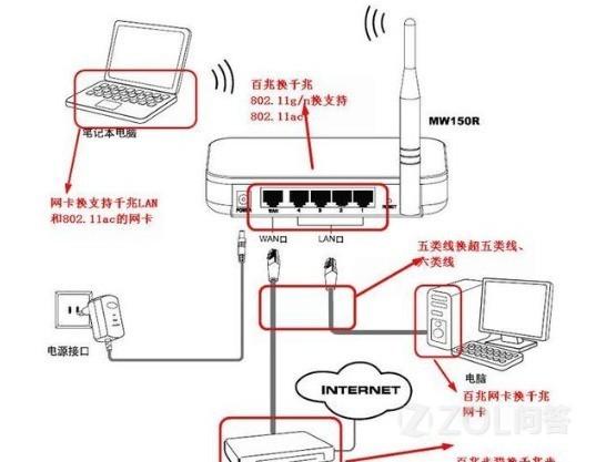 宽带网速不达标的原因是什么?