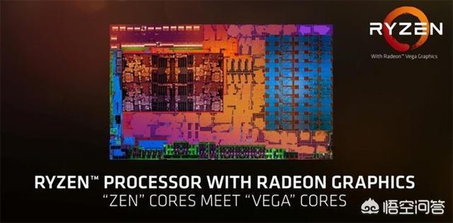 AMD发布六款锐龙3000笔记本处理器,对此你怎么看?