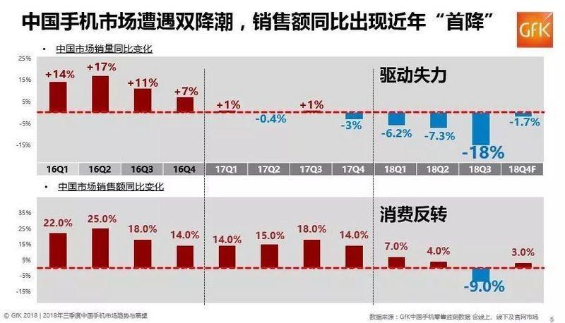 为什么说红米独立以后小米就可以名正言顺涨价了?