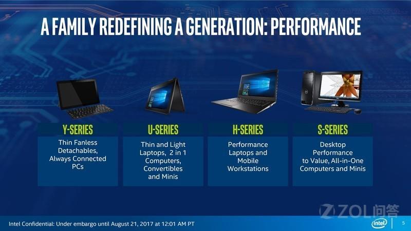 Intel KBL-G处理器什么时候发布的?Intel KBL-G性能怎么样?