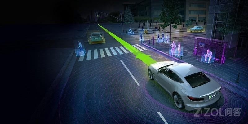 英伟达是怎么把人工智能引入到自动驾驶的?
