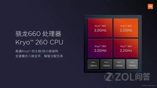 骁龙660 AIE和骁龙660 有什么区别么?