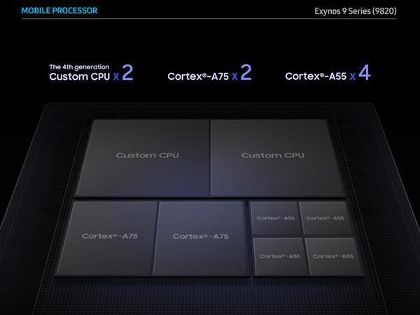 三星Exynos 9820处理器能超过苹果A12么?