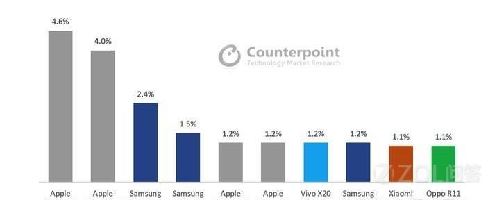 那些买vivo或oppo手机而不买小米手机的人,原因是什么?
