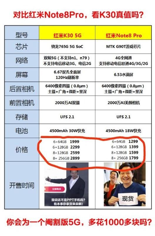 谁知道K30 5G版的真实性能如何?1999元这个价格值得买吗?