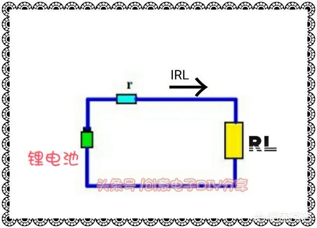 锂电池放电结束之后,电压为什么会回升?