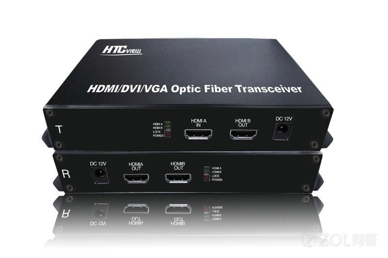 HDMI技术已经过时了么?