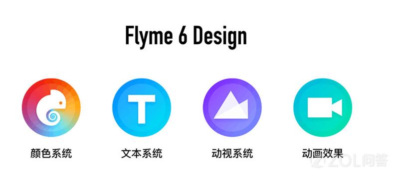 Flyme6公测版什么时候发布?