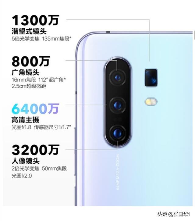 作为vivo首款双模5G手机,X30都有哪些亮点呢?