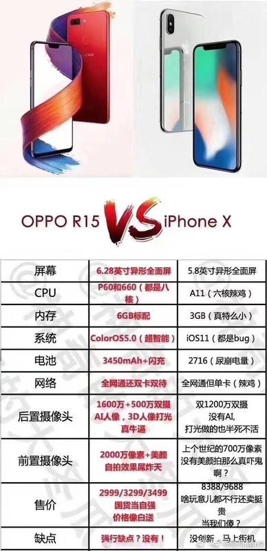 OPPO R15是否能代表国内先进的手机生产技术?