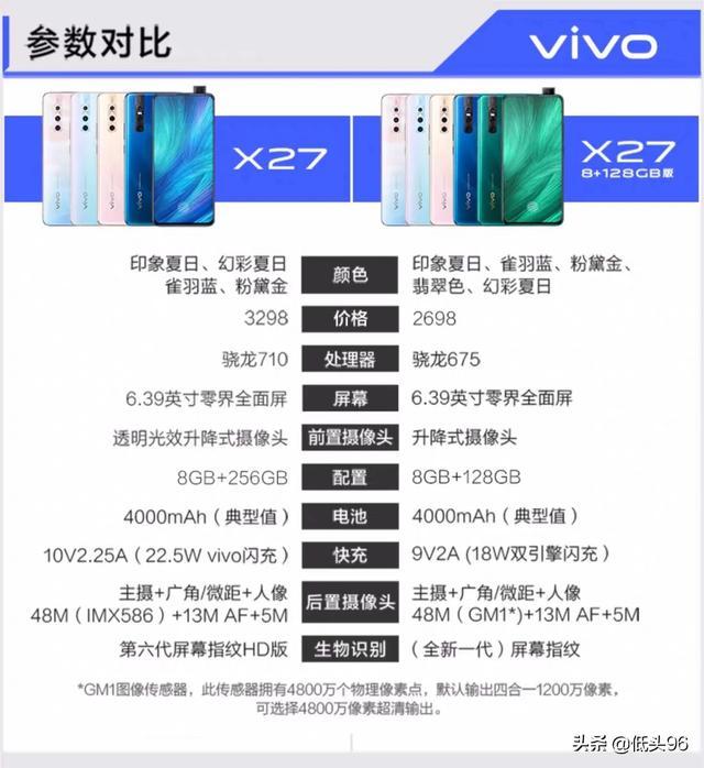 朋友想买款手机,华为荣耀v30跟vivo x27哪个好?