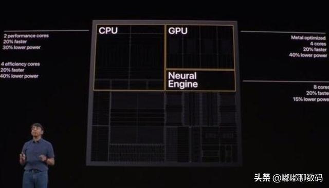 如果明年苹果12寸Macbook的处理器换成自家的A13X系列处理器,价格会不会亲民一些?