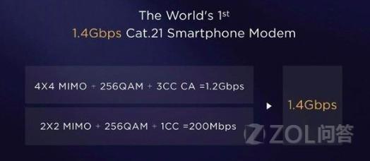 全球首个5G商用移动平台 华为麒麟980+巴龙5000有多强?