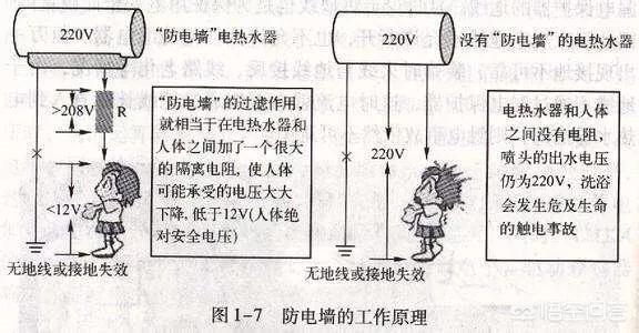 家中没有接地线,用电热水器安全吗?为什么?