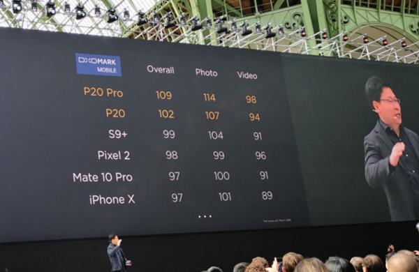 华为mate20会是今年最强拍照手机么?